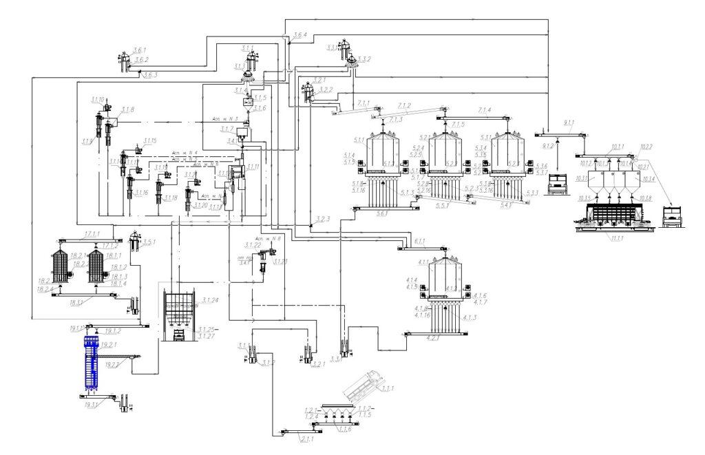 Технологическая схема элеваторного комплекса