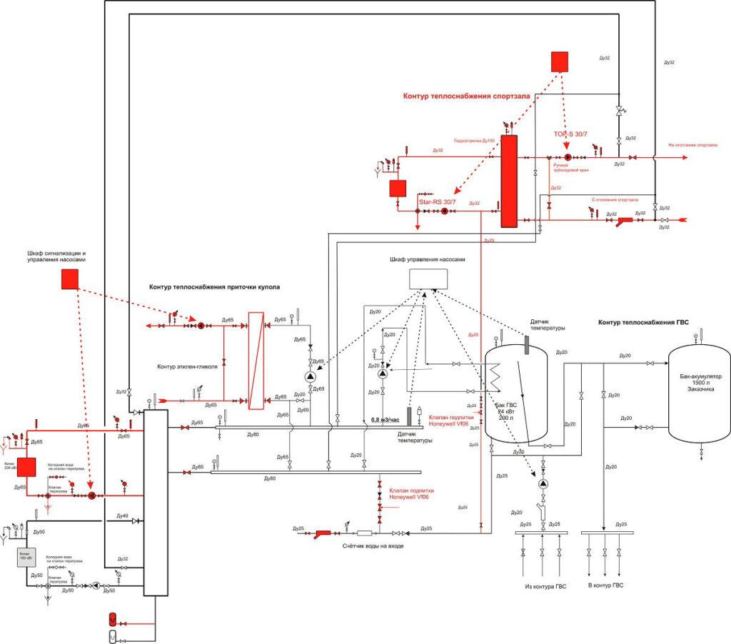 Проектная схема котельной после реконструкции