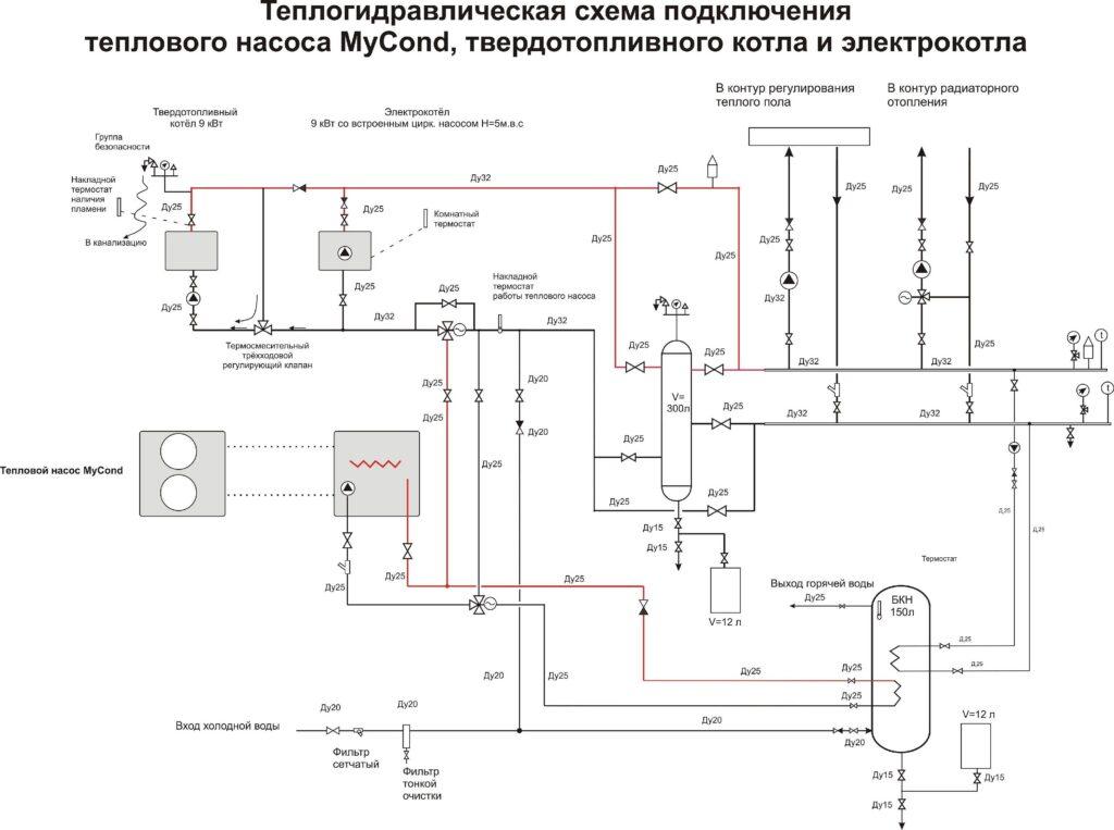 Теплогидравлическая схема