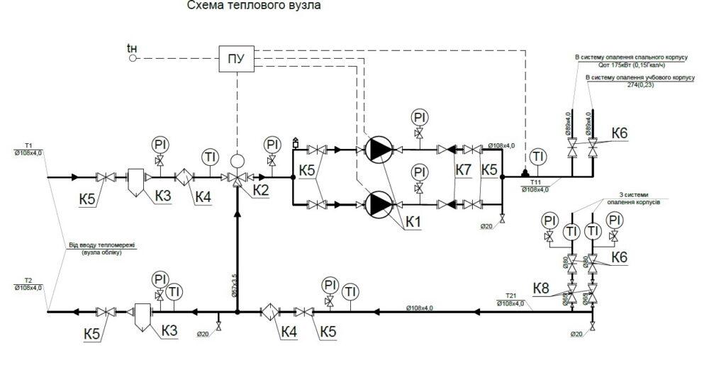 Схема теплового вузла