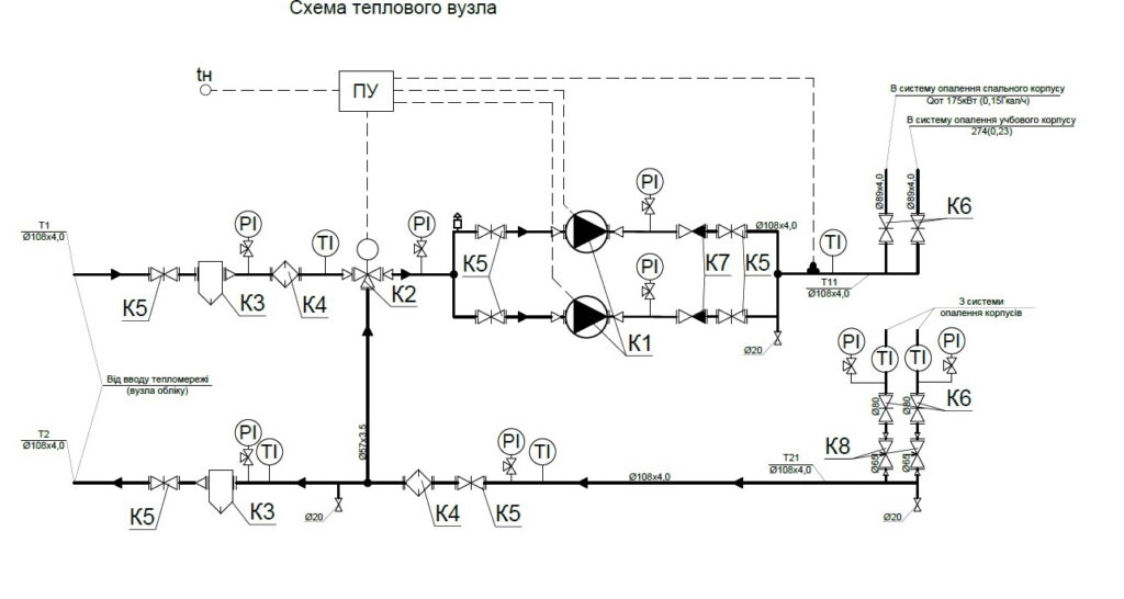 Схема теплового узла