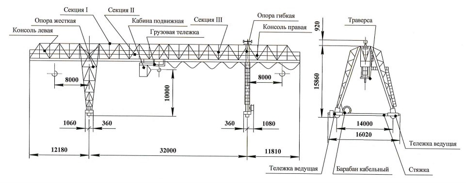 Модернизация оборудования на «Вариант»