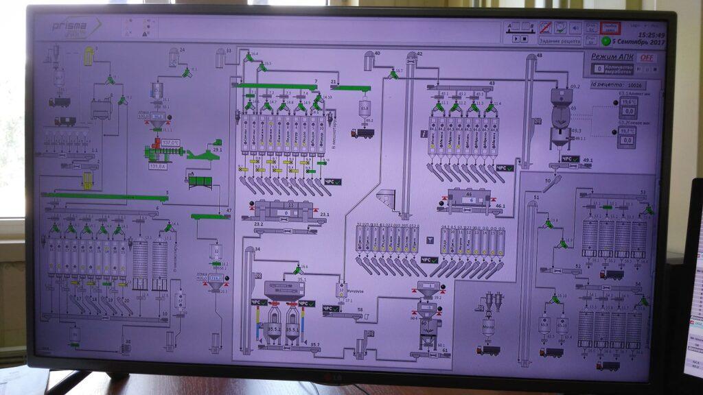 Технологические решения для завода «Авис Украина»