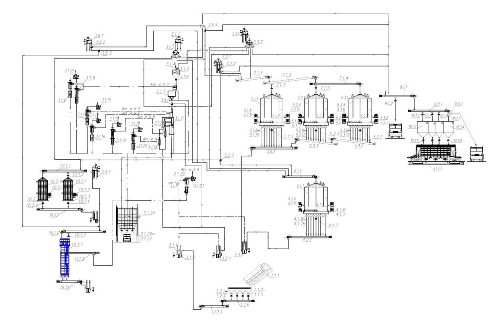 Технологічна схема елеваторного комплексу